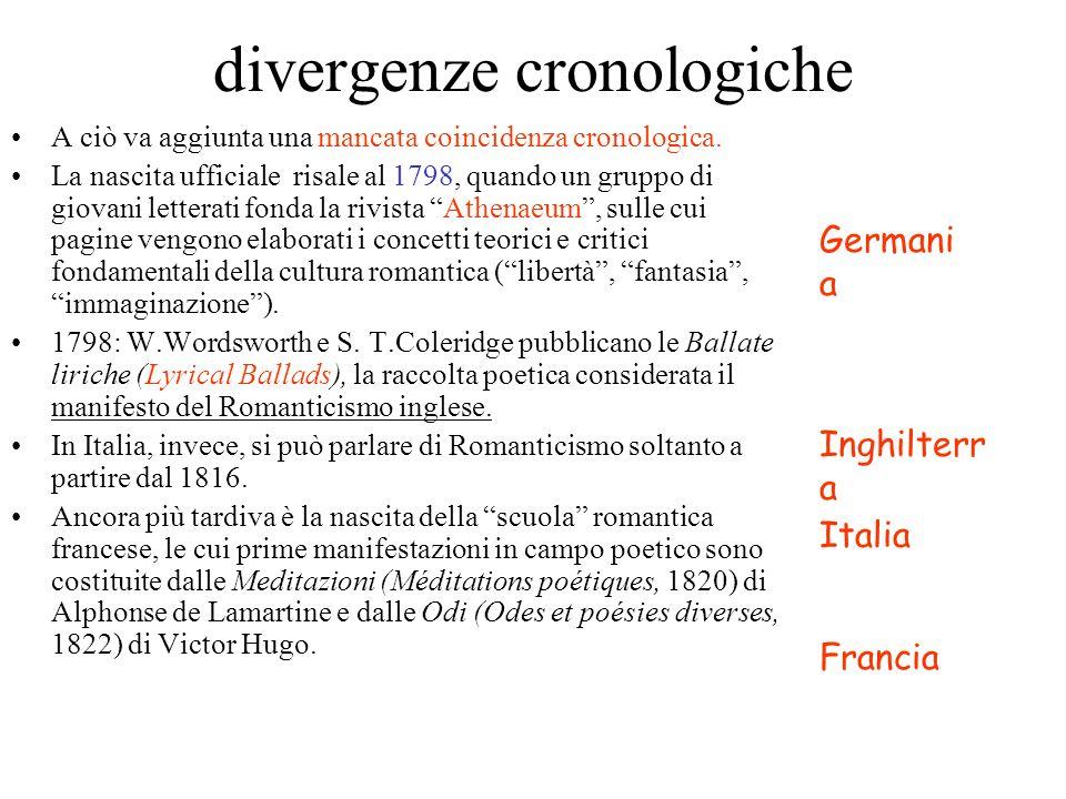 divergenze cronologiche