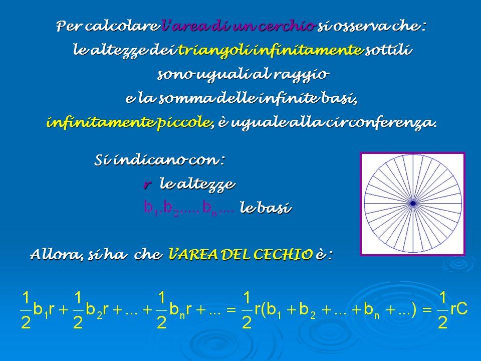 Per calcolare l'area di un cerchio si osserva che : le altezze dei triangoli infinitamente sottili sono uguali al raggio e la somma delle infinite basi, infinitamente piccole, è uguale alla circonferenza.