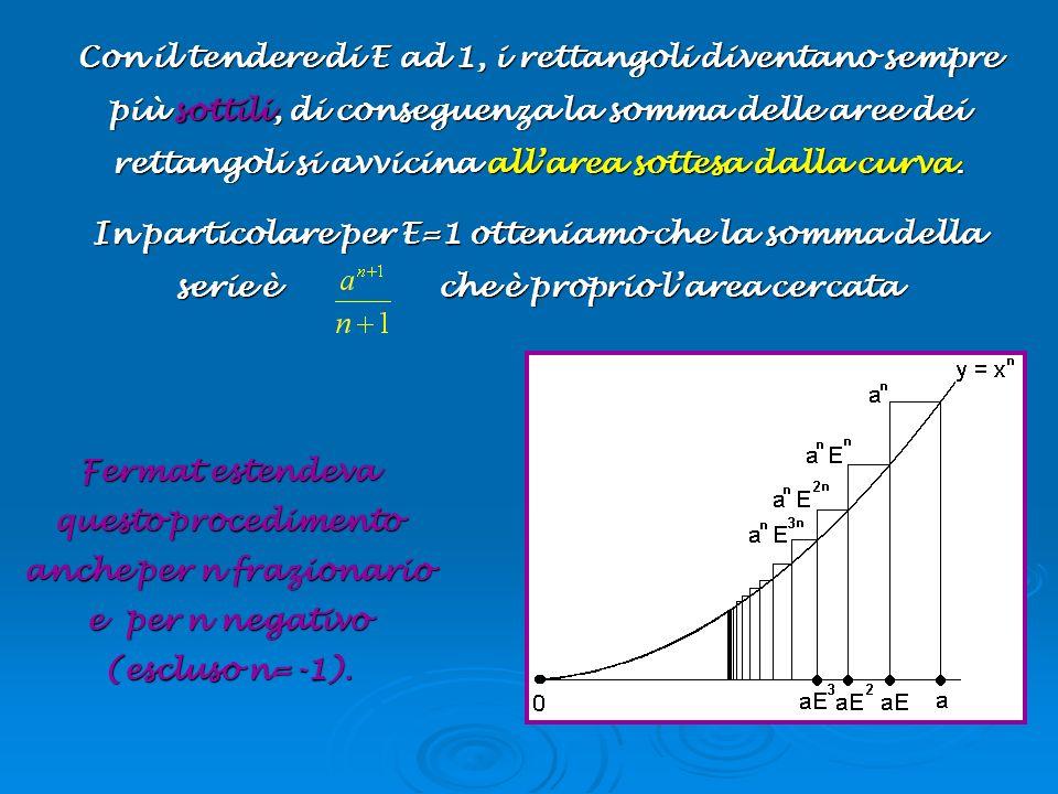 Con il tendere di E ad 1, i rettangoli diventano sempre più sottili, di conseguenza la somma delle aree dei rettangoli si avvicina all'area sottesa dalla curva.