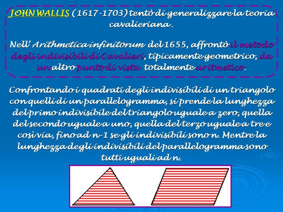 JOHN WALLIS (1617-1703) tentò di generalizzare la teoria cavalieriana .