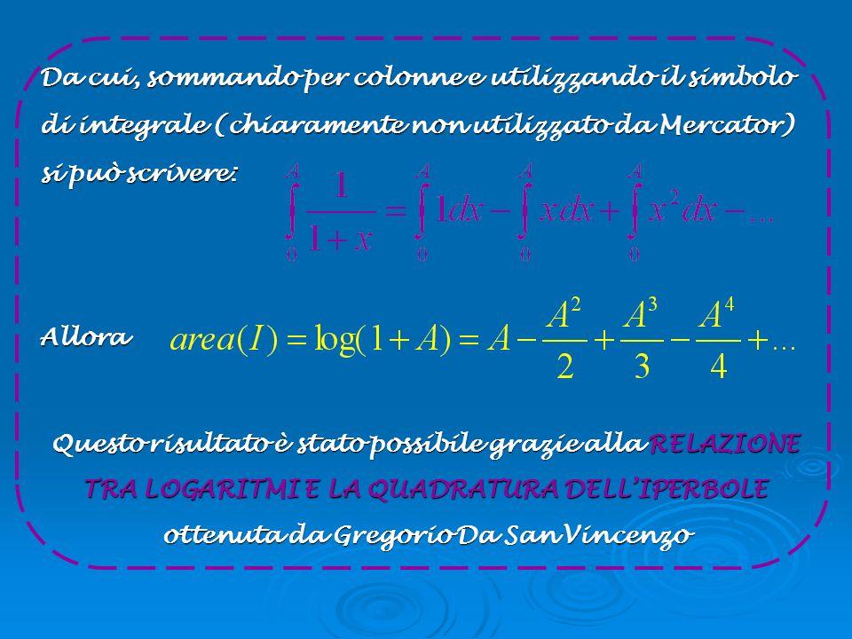 Da cui, sommando per colonne e utilizzando il simbolo di integrale (chiaramente non utilizzato da Mercator) si può scrivere: