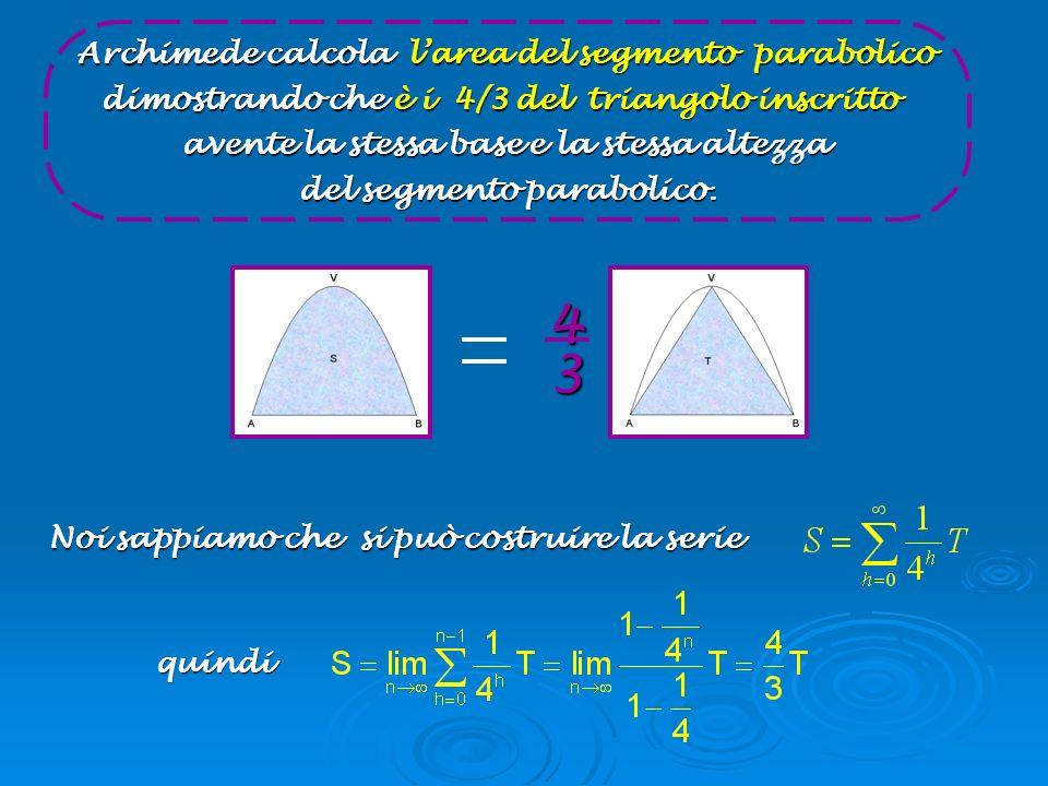 4 3 Archimede calcola l'area del segmento parabolico