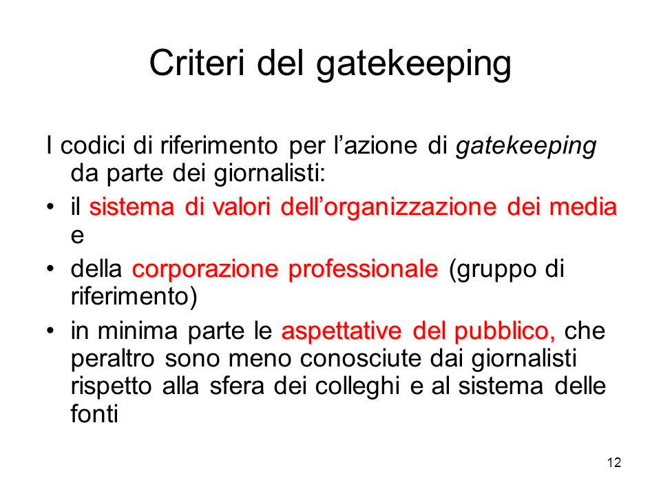 Criteri del gatekeeping