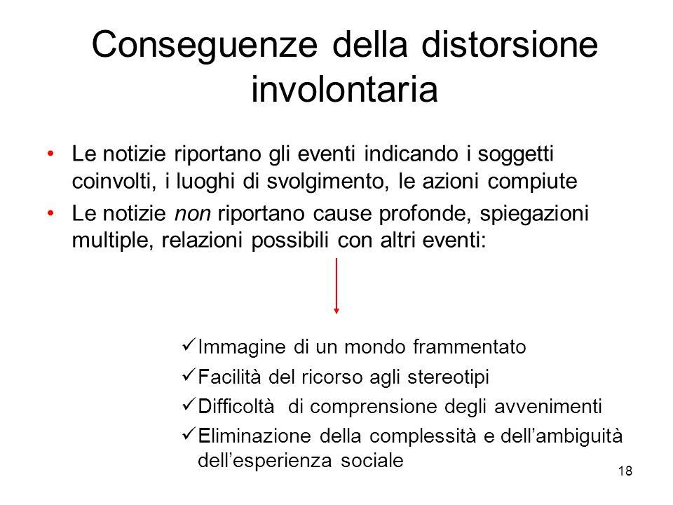 Conseguenze della distorsione involontaria