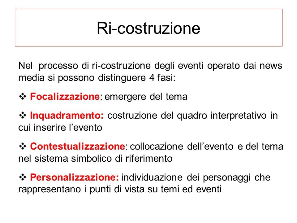 Ri-costruzione Nel processo di ri-costruzione degli eventi operato dai news media si possono distinguere 4 fasi: