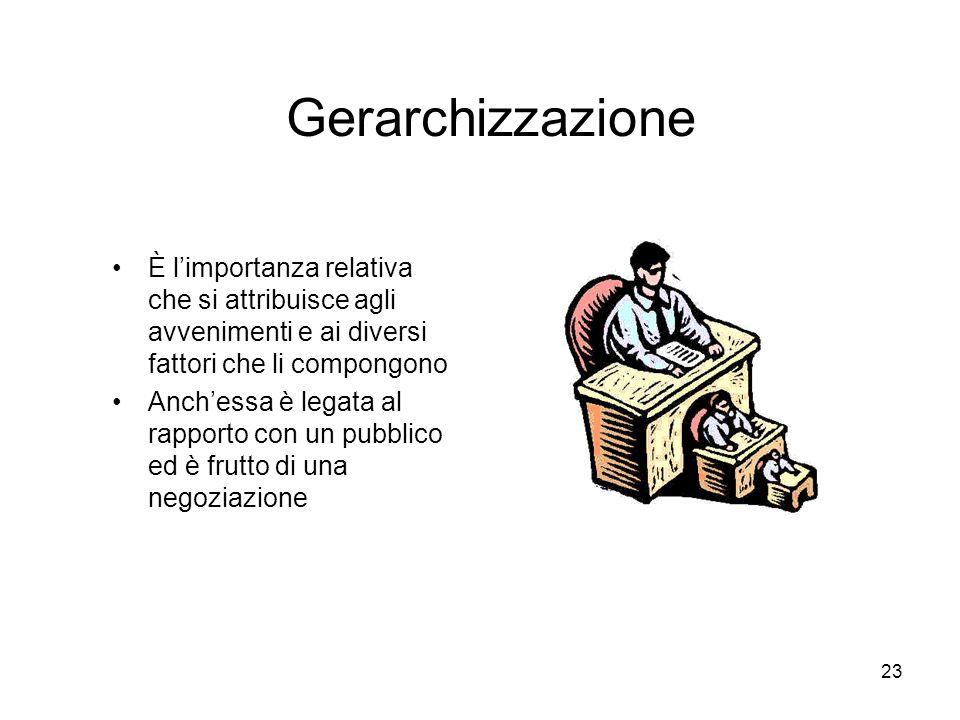 Gerarchizzazione È l'importanza relativa che si attribuisce agli avvenimenti e ai diversi fattori che li compongono.