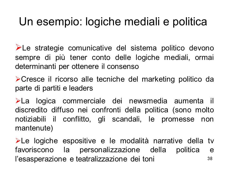 Un esempio: logiche mediali e politica