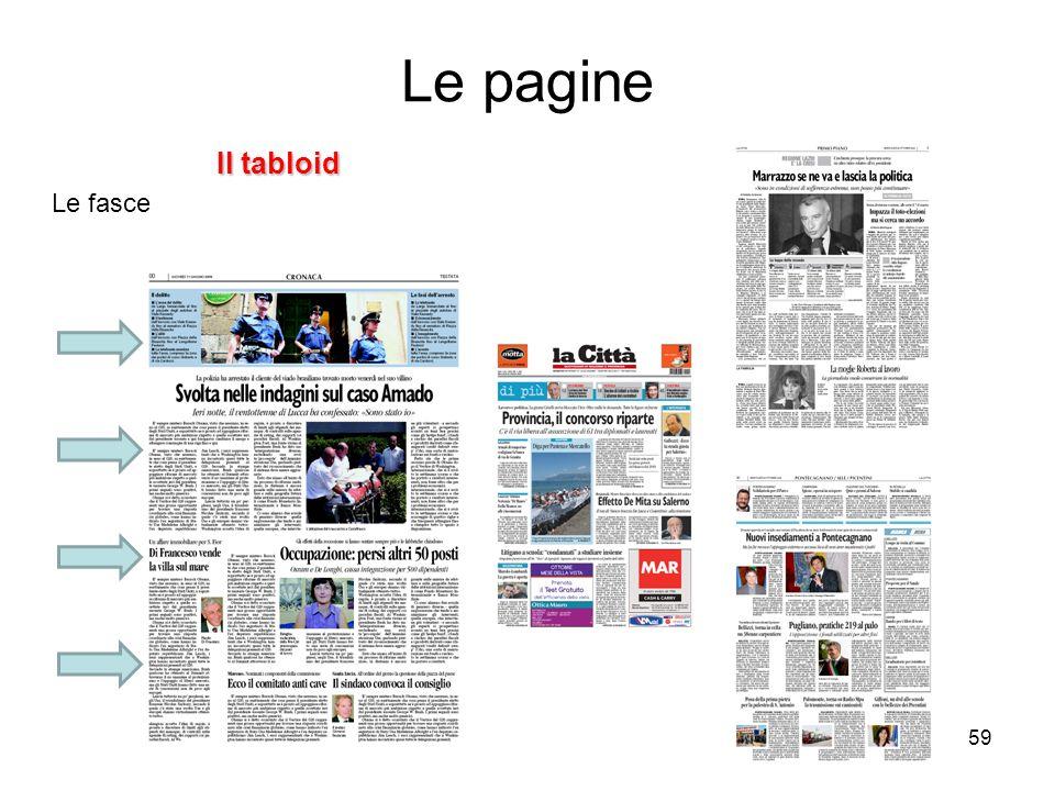 Le pagine Il tabloid Le fasce