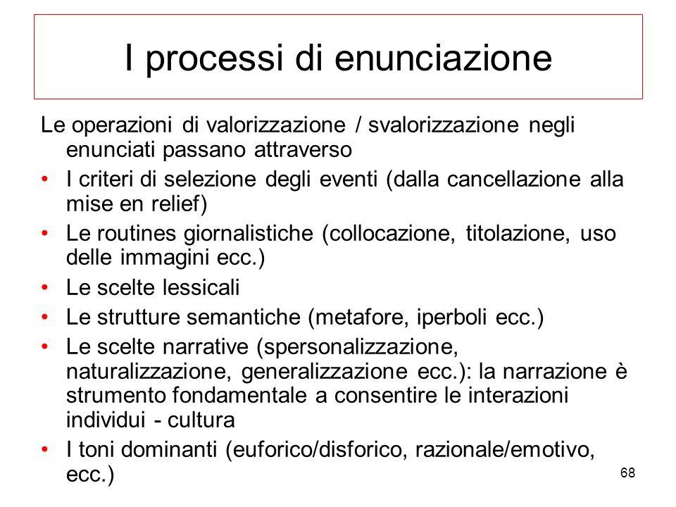 I processi di enunciazione