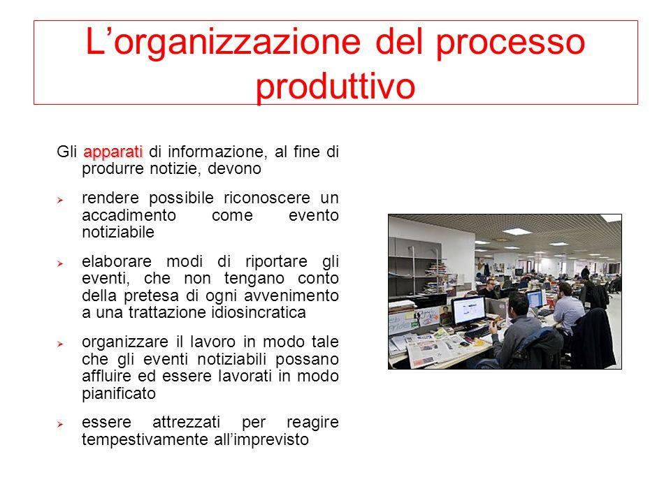 L'organizzazione del processo produttivo