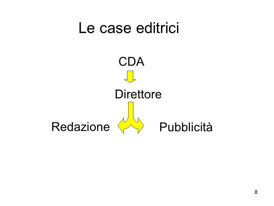 Le case editrici CDA Direttore Redazione Pubblicità