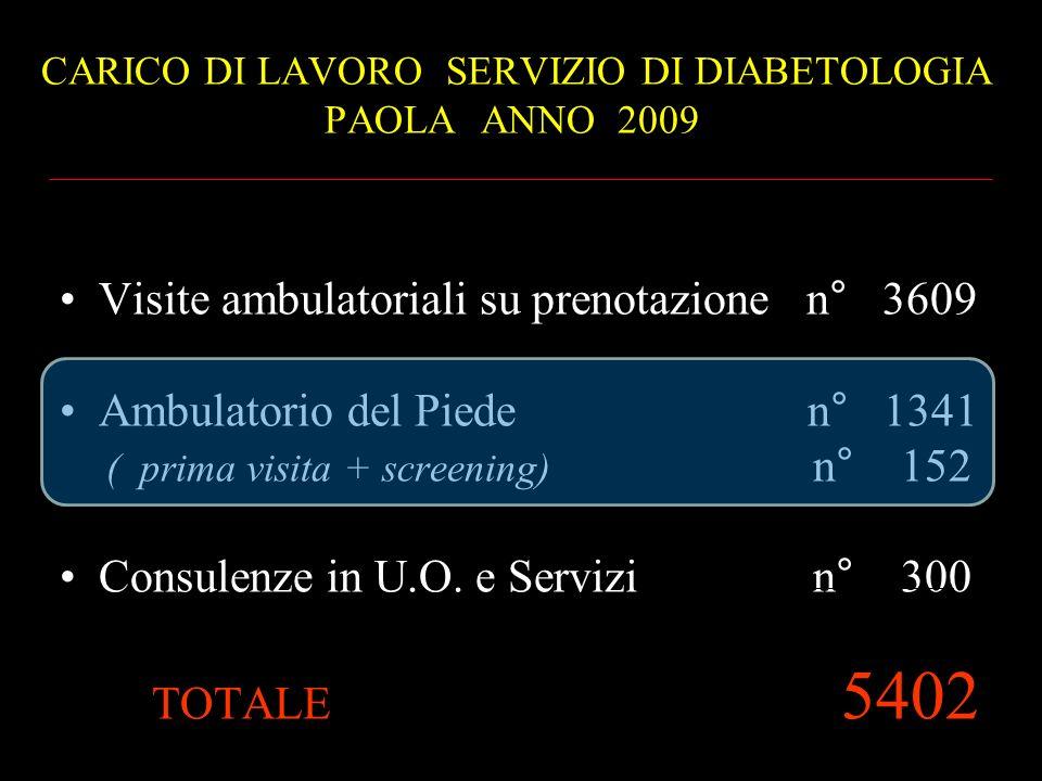 CARICO DI LAVORO SERVIZIO DI DIABETOLOGIA PAOLA ANNO 2009