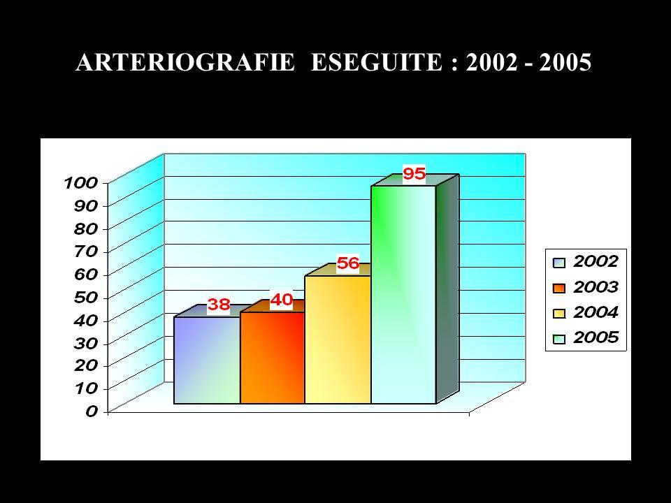 ARTERIOGRAFIE ESEGUITE : 2002 - 2005