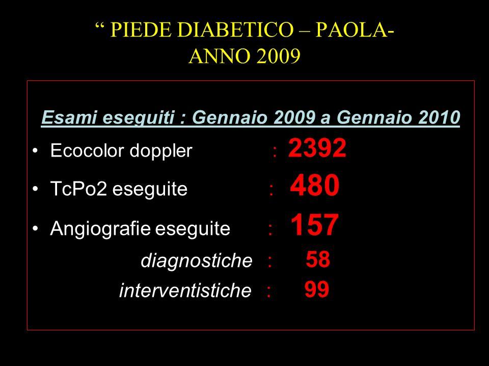 PIEDE DIABETICO – PAOLA- ANNO 2009