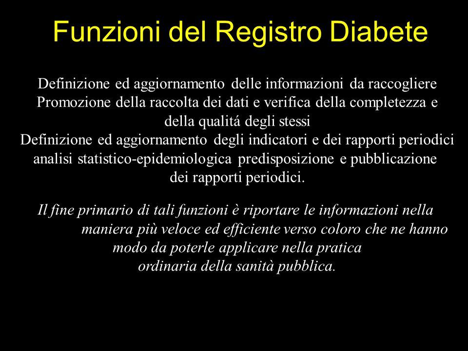 Funzioni del Registro Diabete