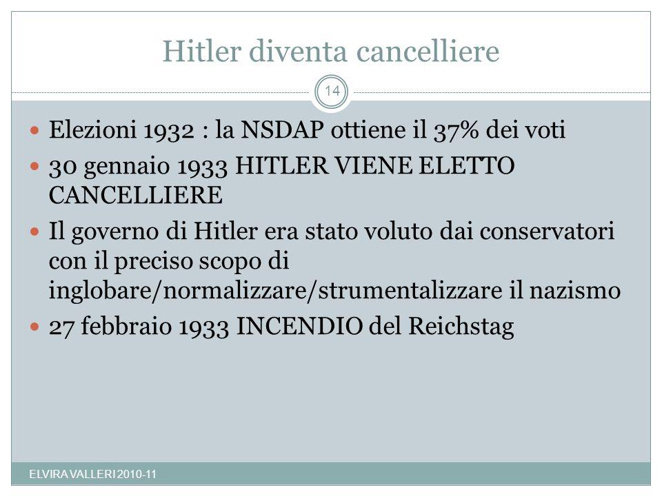 Hitler diventa cancelliere