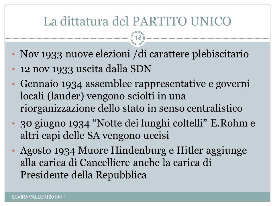 La dittatura del PARTITO UNICO