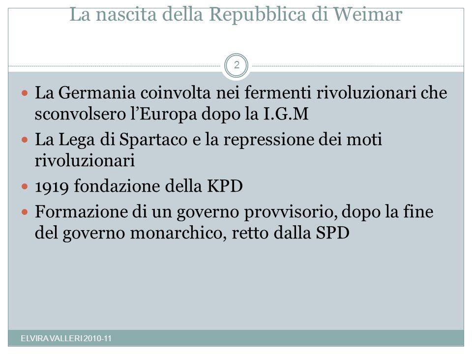 La nascita della Repubblica di Weimar