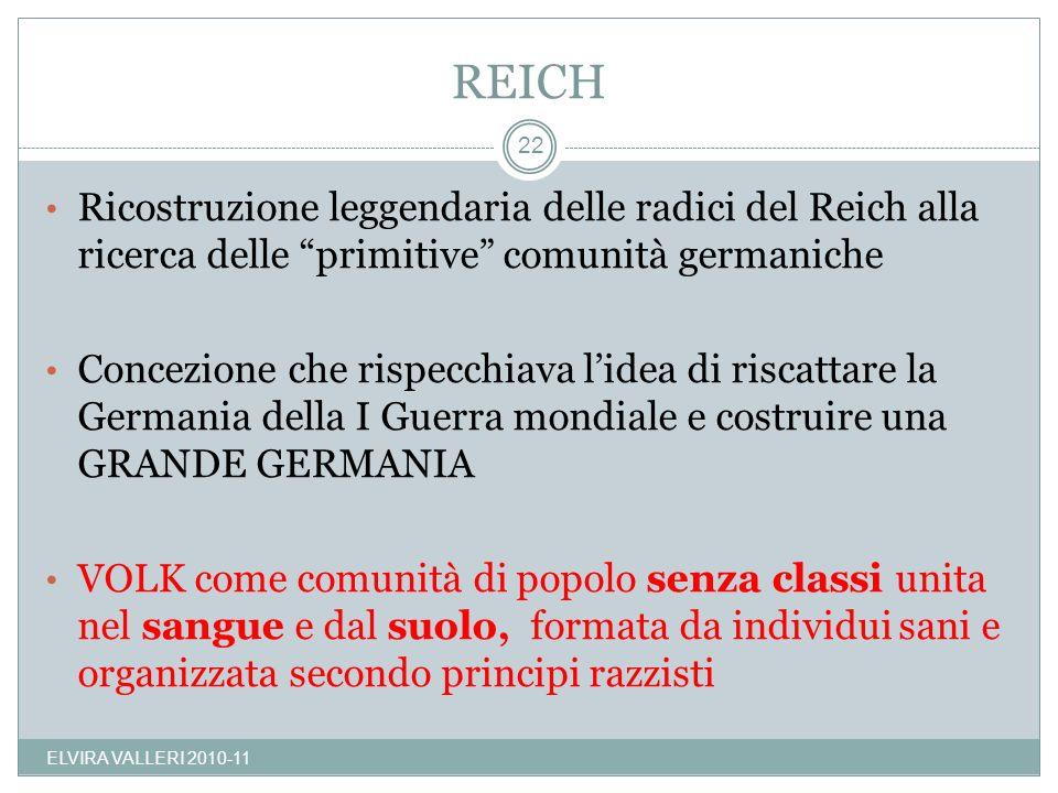 REICH Ricostruzione leggendaria delle radici del Reich alla ricerca delle primitive comunità germaniche.