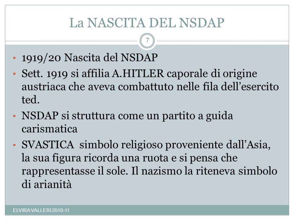 La NASCITA DEL NSDAP 1919/20 Nascita del NSDAP