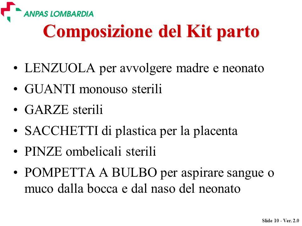 Composizione del Kit parto
