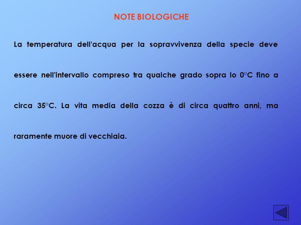 NOTE BIOLOGICHE