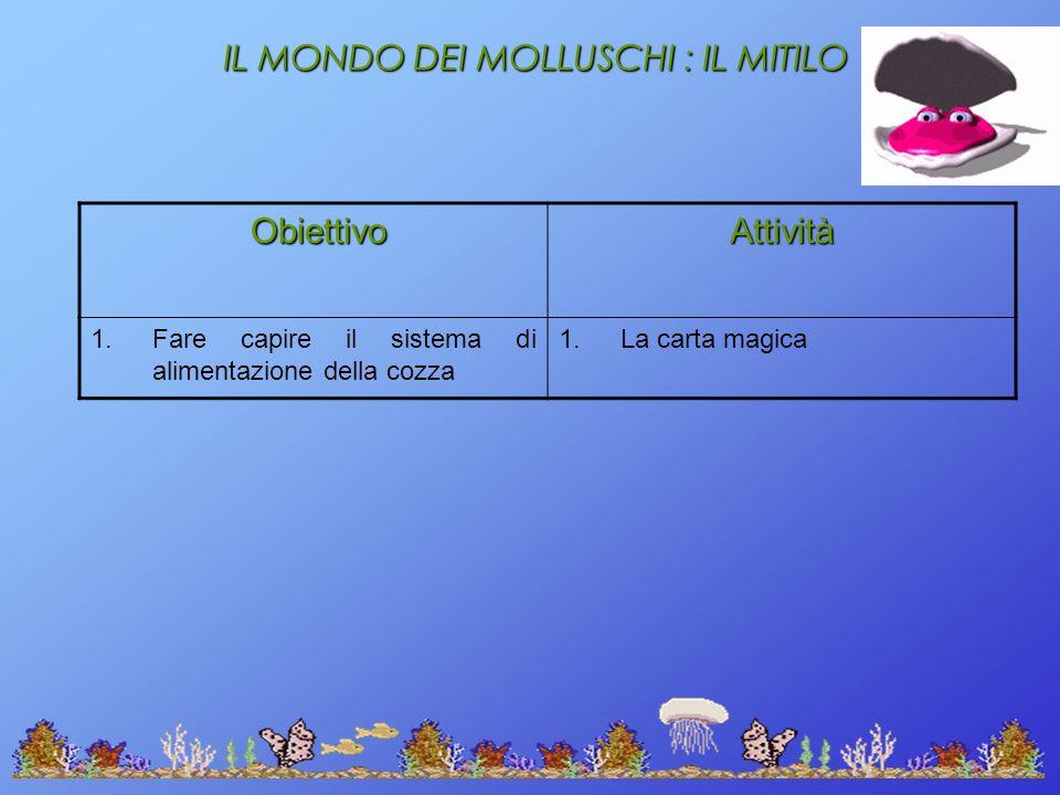 IL MONDO DEI MOLLUSCHI : IL MITILO