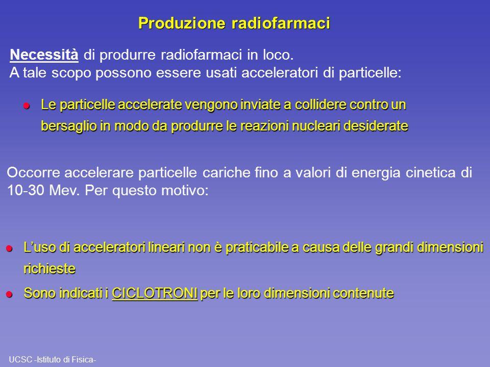 Produzione radiofarmaci