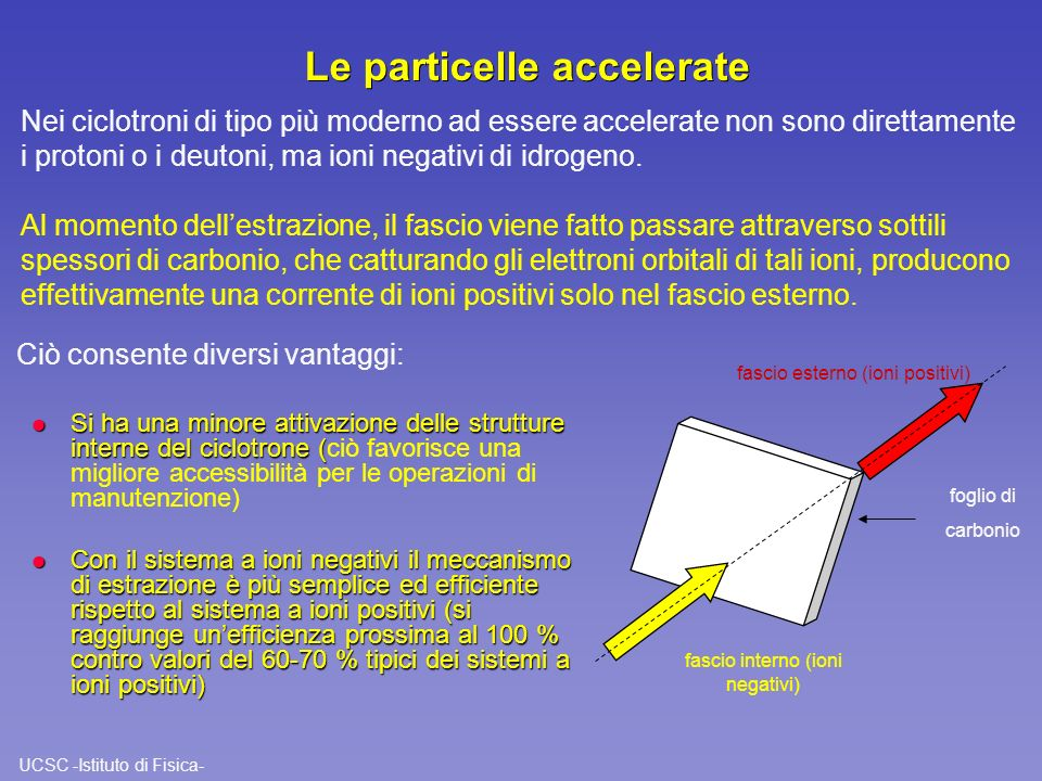 Le particelle accelerate