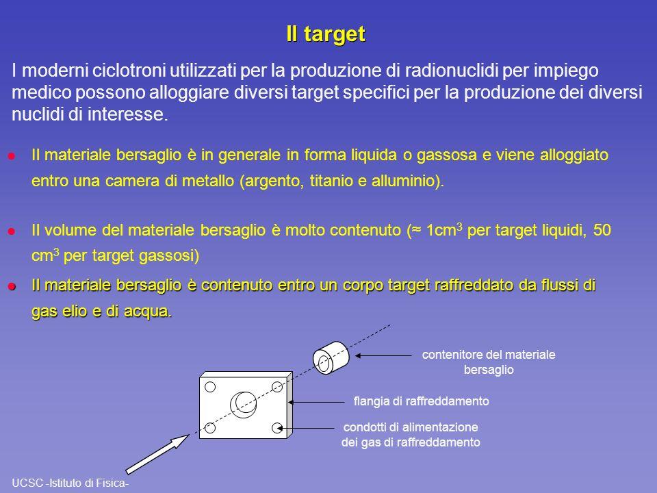 Il target