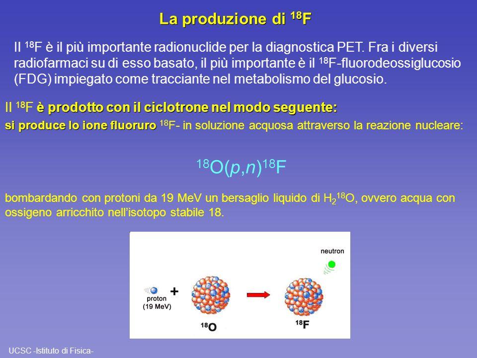 La produzione di 18F