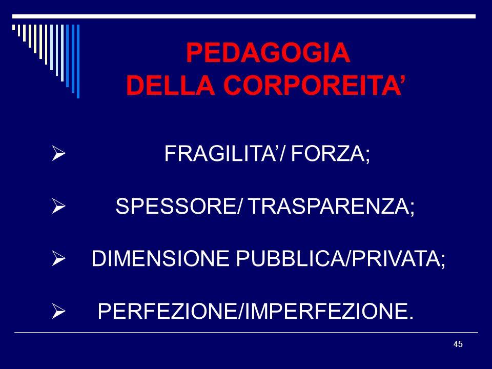 DELLA CORPOREITA' PEDAGOGIA FRAGILITA'/ FORZA; SPESSORE/ TRASPARENZA;