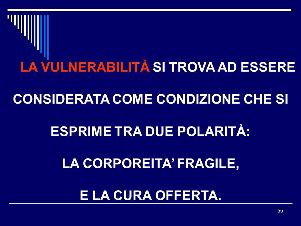 LA CORPOREITA' FRAGILE,