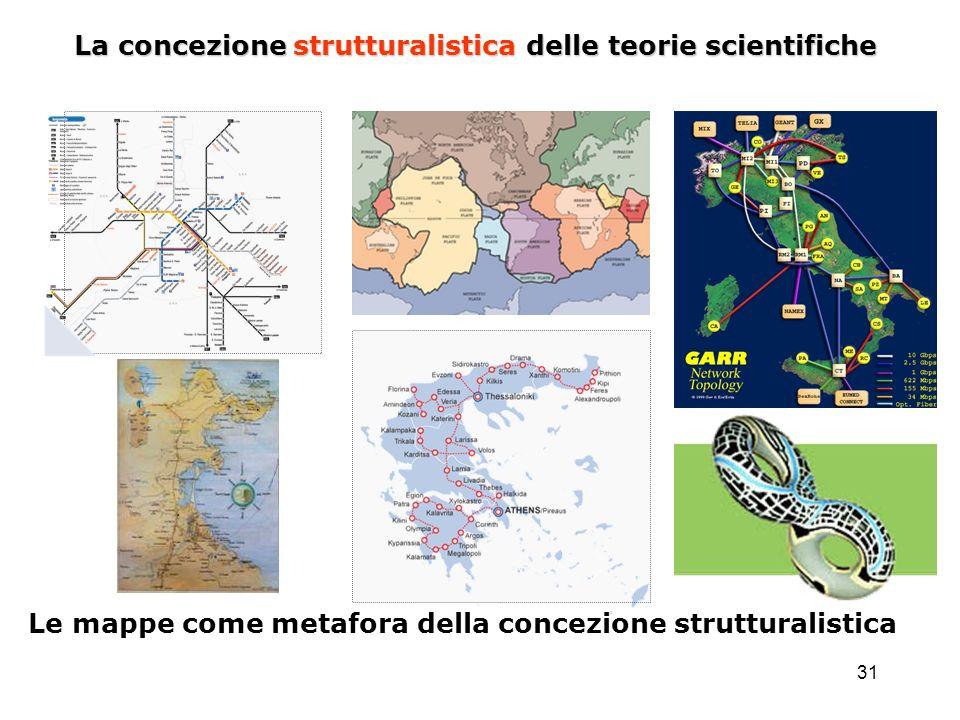 La concezione strutturalistica delle teorie scientifiche