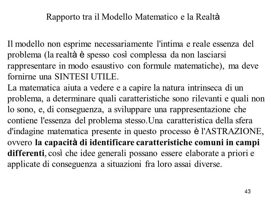 Rapporto tra il Modello Matematico e la Realtà