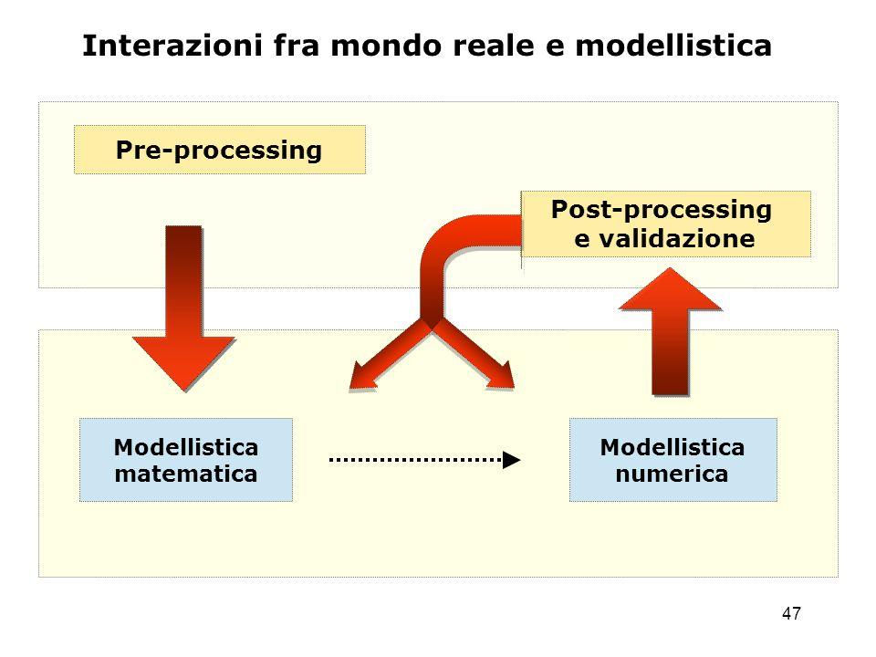 Interazioni fra mondo reale e modellistica