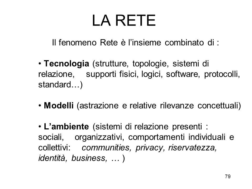 Il fenomeno Rete è l'insieme combinato di :