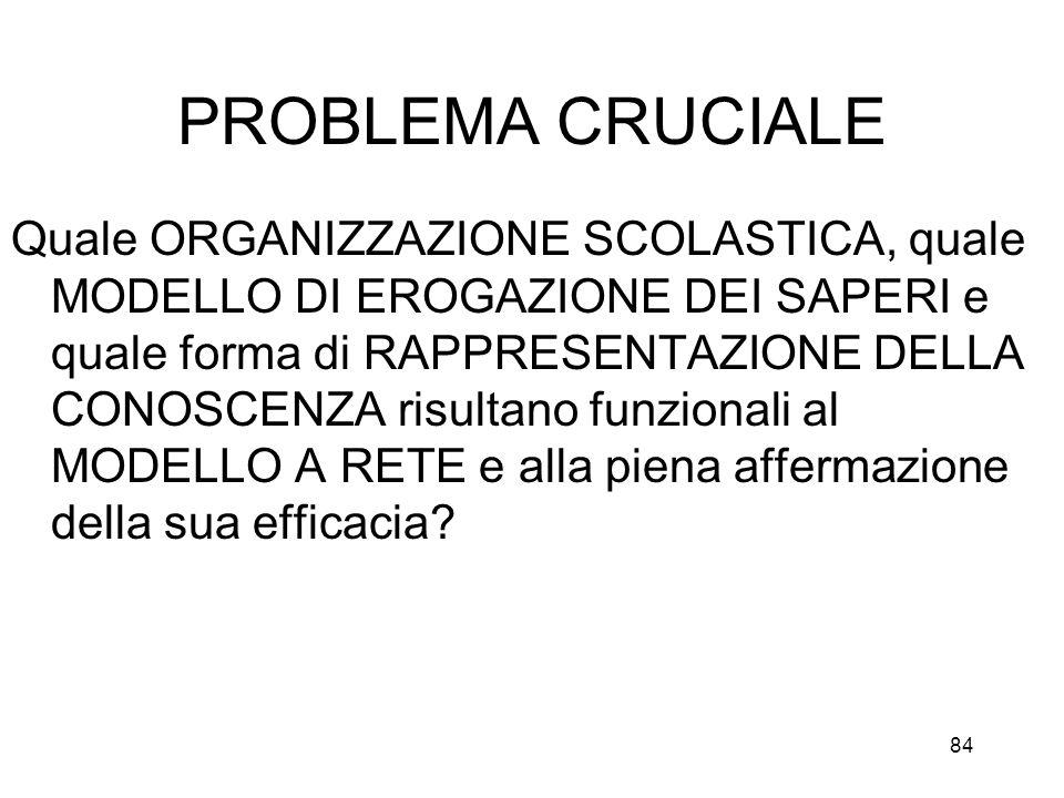 PROBLEMA CRUCIALE