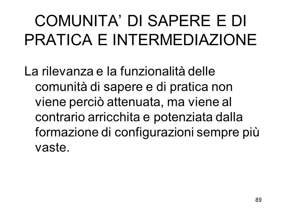 COMUNITA' DI SAPERE E DI PRATICA E INTERMEDIAZIONE