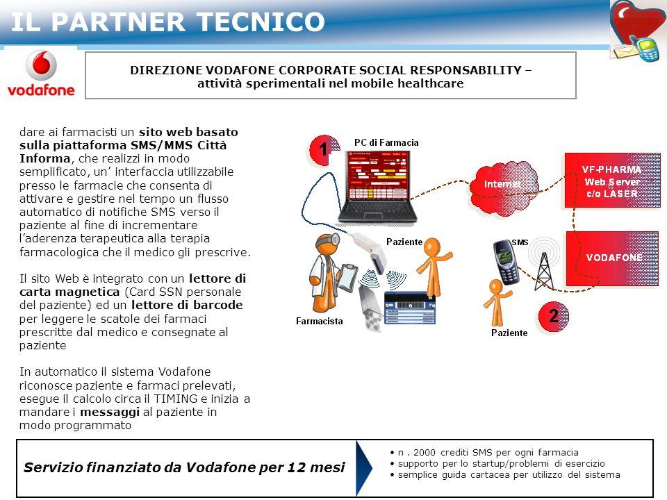 IL PARTNER TECNICO Servizio finanziato da Vodafone per 12 mesi