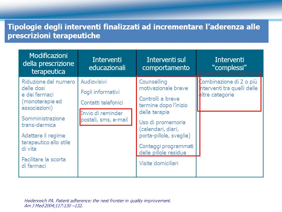 Tipologie degli interventi finalizzati ad incrementare l'aderenza alle prescrizioni terapeutiche