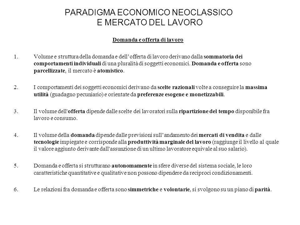 PARADIGMA ECONOMICO NEOCLASSICO E MERCATO DEL LAVORO