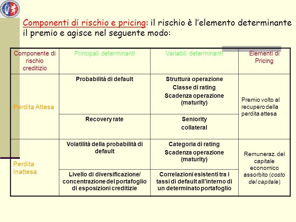 Componenti di rischio e pricing: il rischio è l'elemento determinante il premio e agisce nel seguente modo: