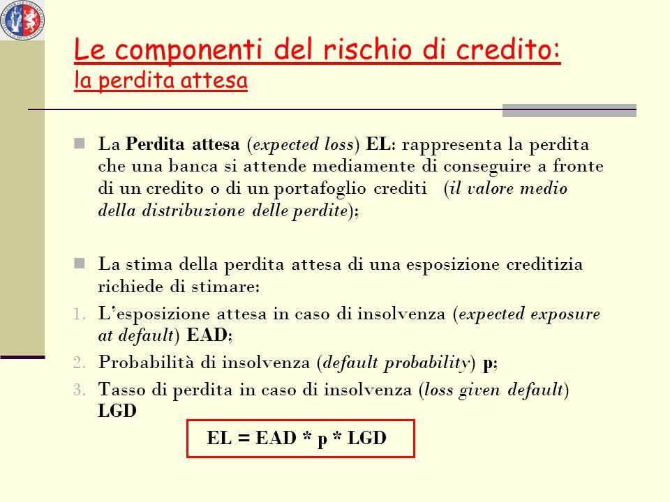 Le componenti del rischio di credito: la perdita attesa