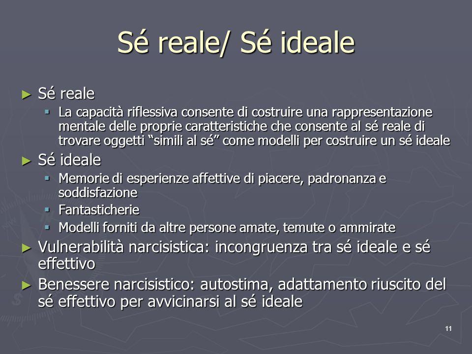 Sé reale/ Sé ideale Sé reale Sé ideale
