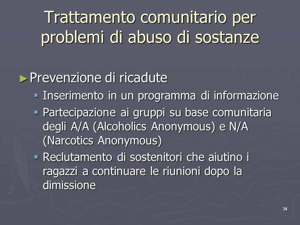 Trattamento comunitario per problemi di abuso di sostanze