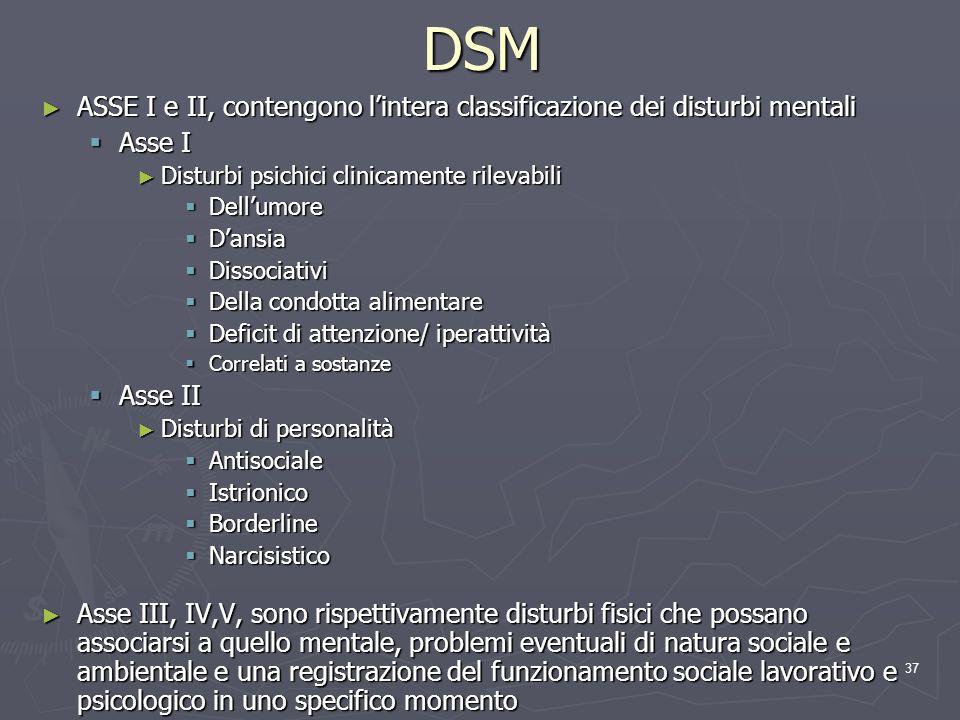 DSM ASSE I e II, contengono l'intera classificazione dei disturbi mentali. Asse I. Disturbi psichici clinicamente rilevabili.
