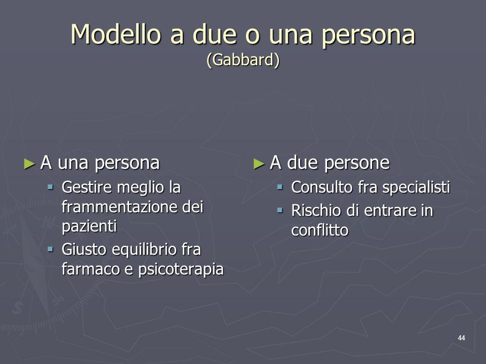 Modello a due o una persona (Gabbard)