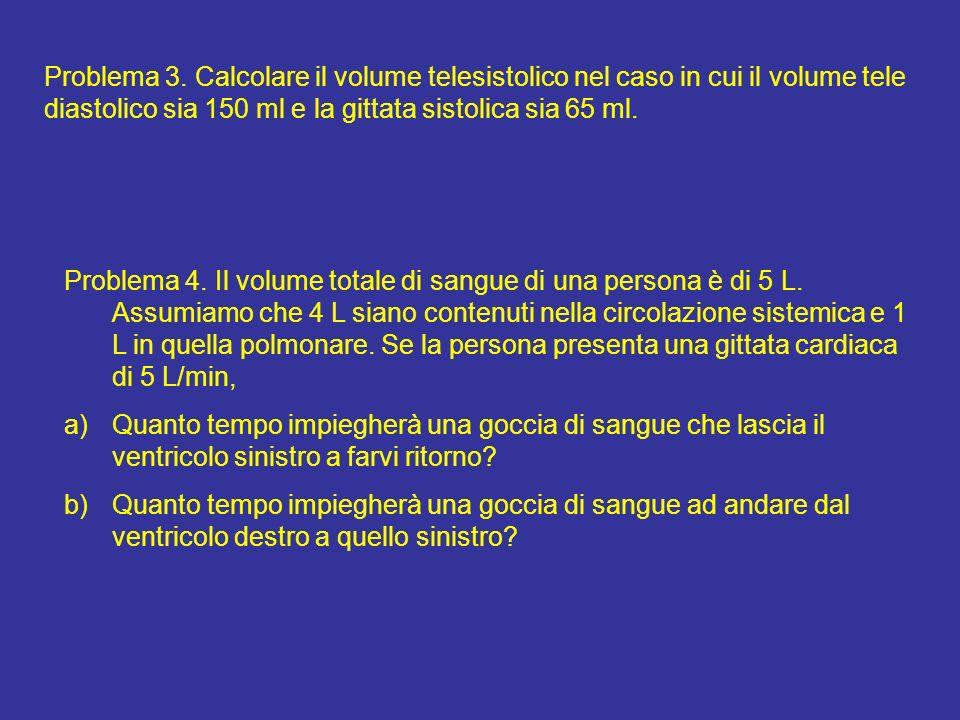 Problema 3. Calcolare il volume telesistolico nel caso in cui il volume tele diastolico sia 150 ml e la gittata sistolica sia 65 ml.