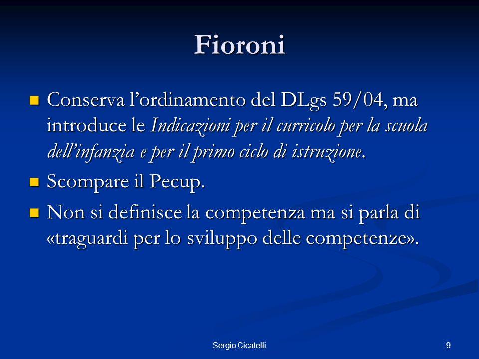 Fioroni